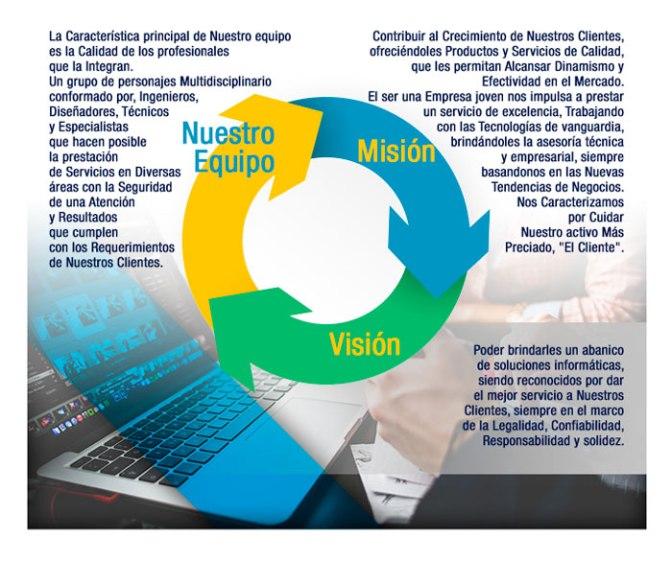 nosotros_vision_vanguardista